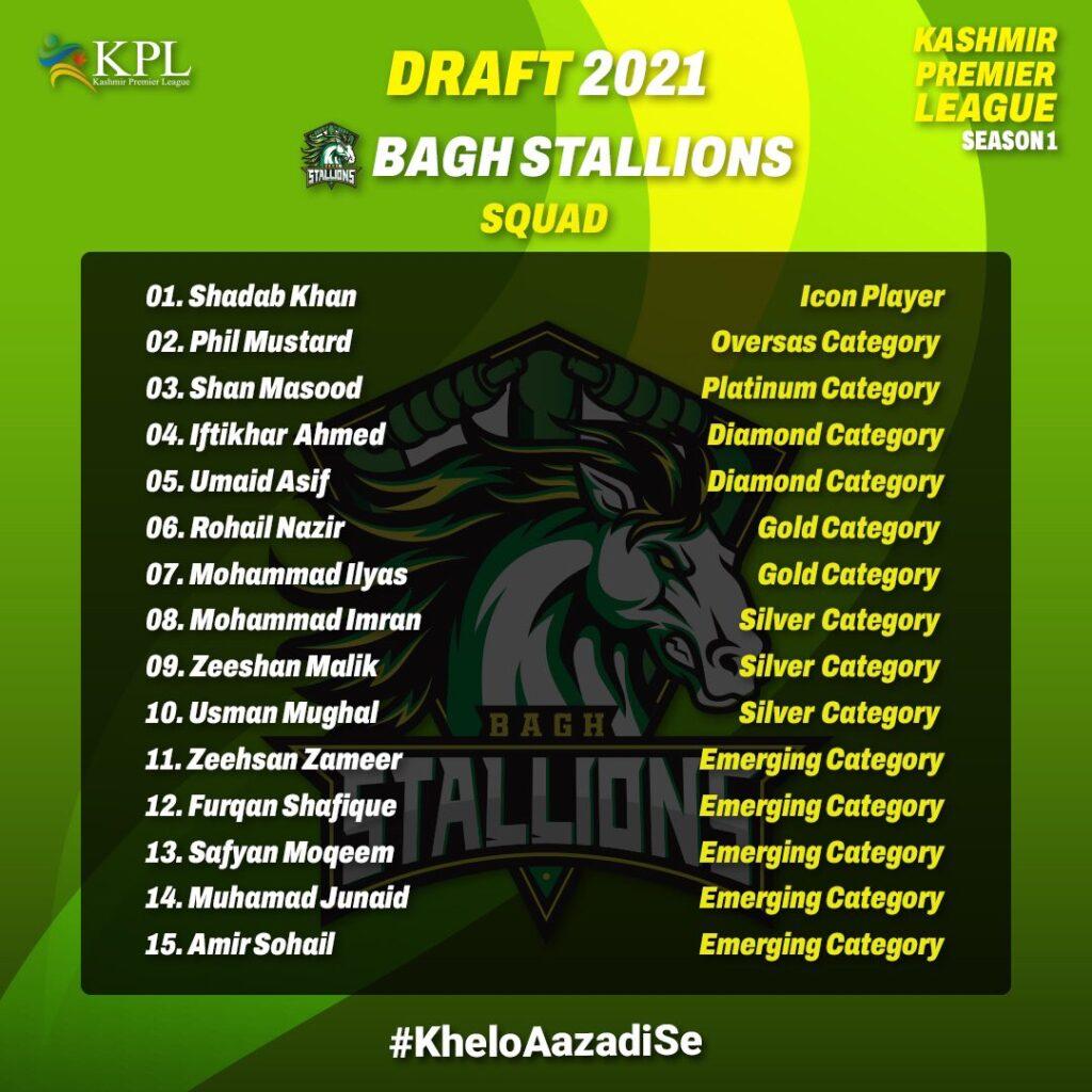 Baagh Stallions Full Squad - KPL 2021
