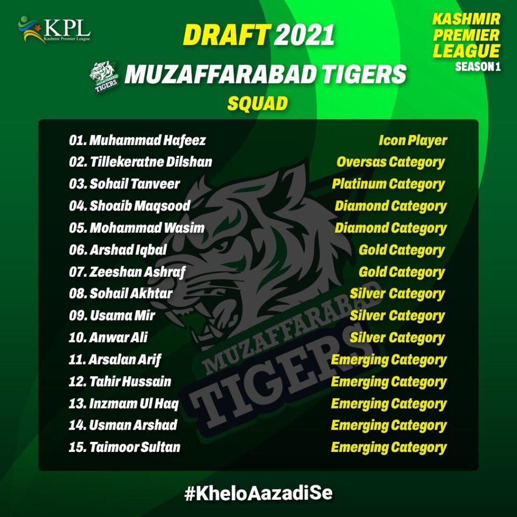 Muzaffarabad Tigers Full Squad - KPL 2021