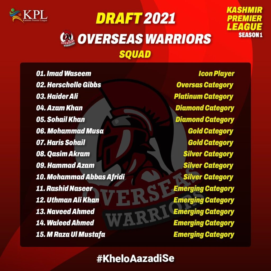 Overseas Warriors Full Squad - KPL 2021