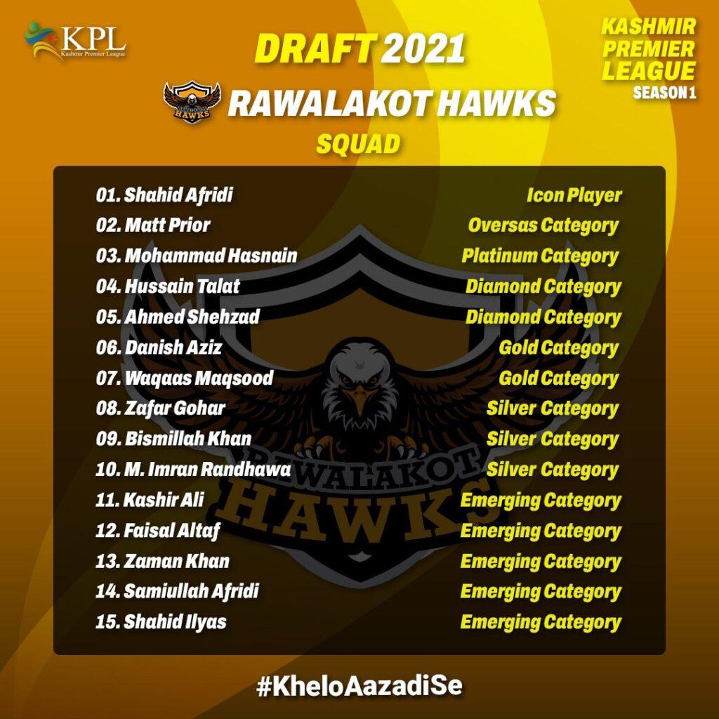 Rawalakot Hawks Full Squad - KPL 2021